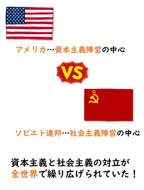 朝鮮戦争 背景