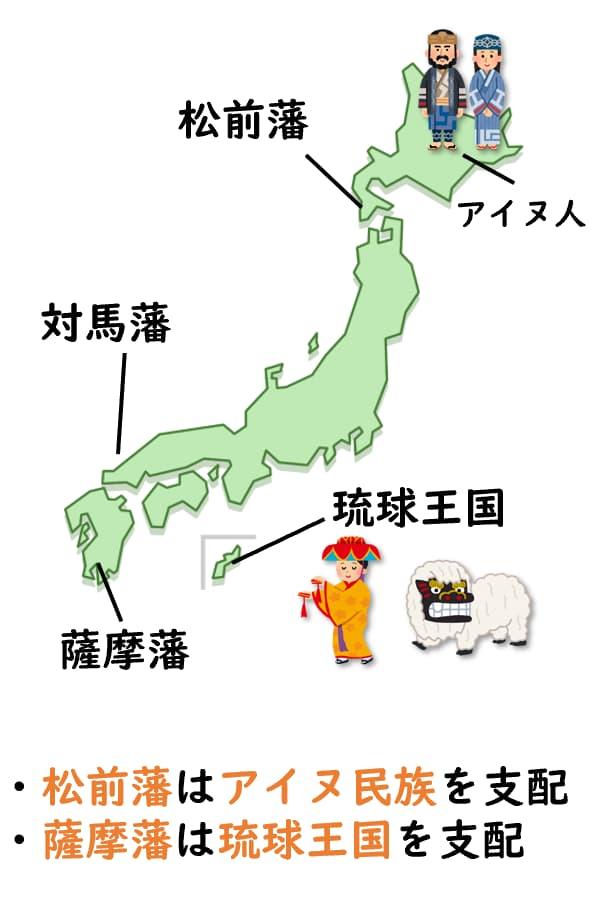アイヌと琉球との貿易の図
