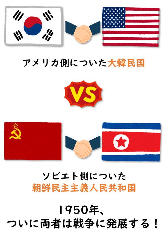朝鮮戦争 戦争勃発