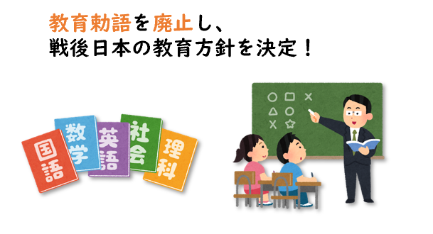 教育基本法