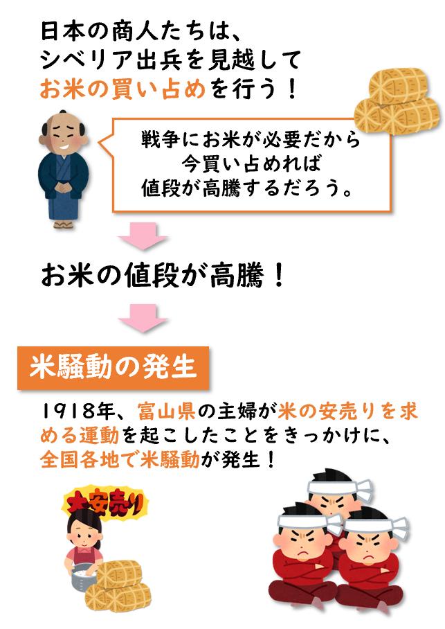 日本の国内事情の図