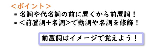 前置詞の図