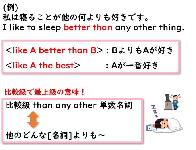 like better than の図